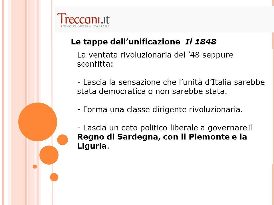 La ventata rivoluzionaria del '48 seppure sconfitta: - Lascia la sensazione che l'unità d'Italia sarebbe stata democratica o non sarebbe stata. - Form