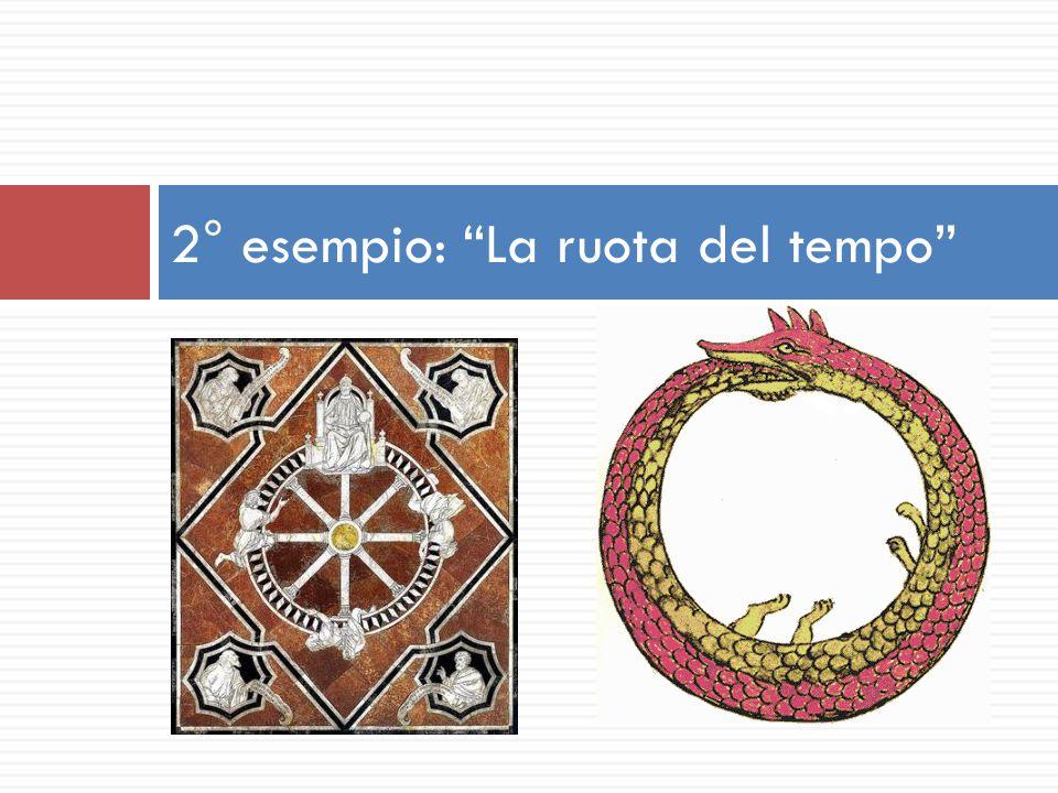 2° esempio: La ruota del tempo