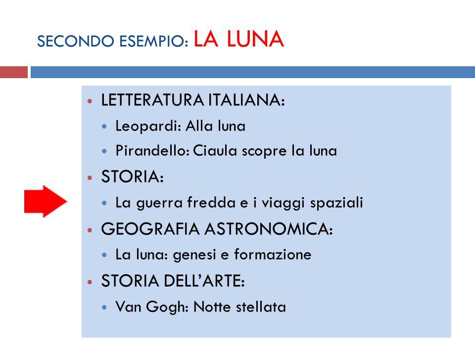 SECONDO ESEMPIO: LA LUNA LETTERATURA ITALIANA: Leopardi: Alla luna Pirandello: Ciaula scopre la luna STORIA: La guerra fredda e i viaggi spaziali GEOGRAFIA ASTRONOMICA: La luna: genesi e formazione STORIA DELL'ARTE: Van Gogh: Notte stellata