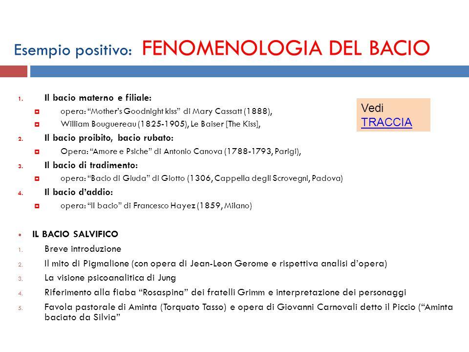 Esempio positivo: FENOMENOLOGIA DEL BACIO 1.