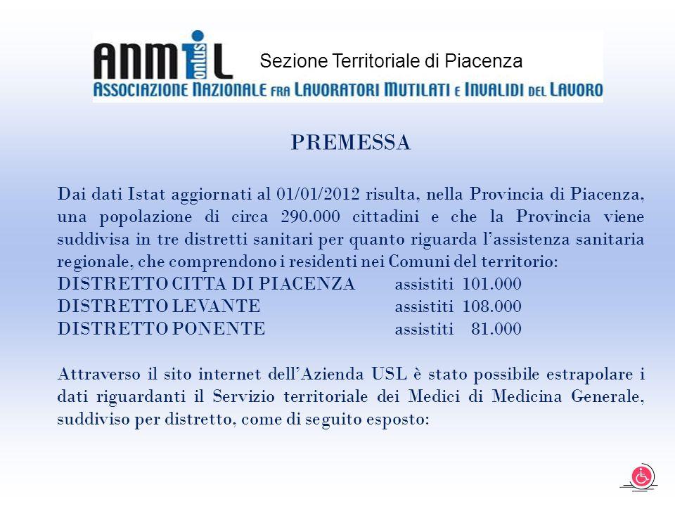 PREMESSA Dai dati Istat aggiornati al 01/01/2012 risulta, nella Provincia di Piacenza, una popolazione di circa 290.000 cittadini e che la Provincia viene suddivisa in tre distretti sanitari per quanto riguarda l'assistenza sanitaria regionale, che comprendono i residenti nei Comuni del territorio: DISTRETTO CITTA DI PIACENZA assistiti 101.000 DISTRETTO LEVANTE assistiti 108.000 DISTRETTO PONENTEassistiti 81.000 Attraverso il sito internet dell'Azienda USL è stato possibile estrapolare i dati riguardanti il Servizio territoriale dei Medici di Medicina Generale, suddiviso per distretto, come di seguito esposto: Sezione Territoriale di Piacenza
