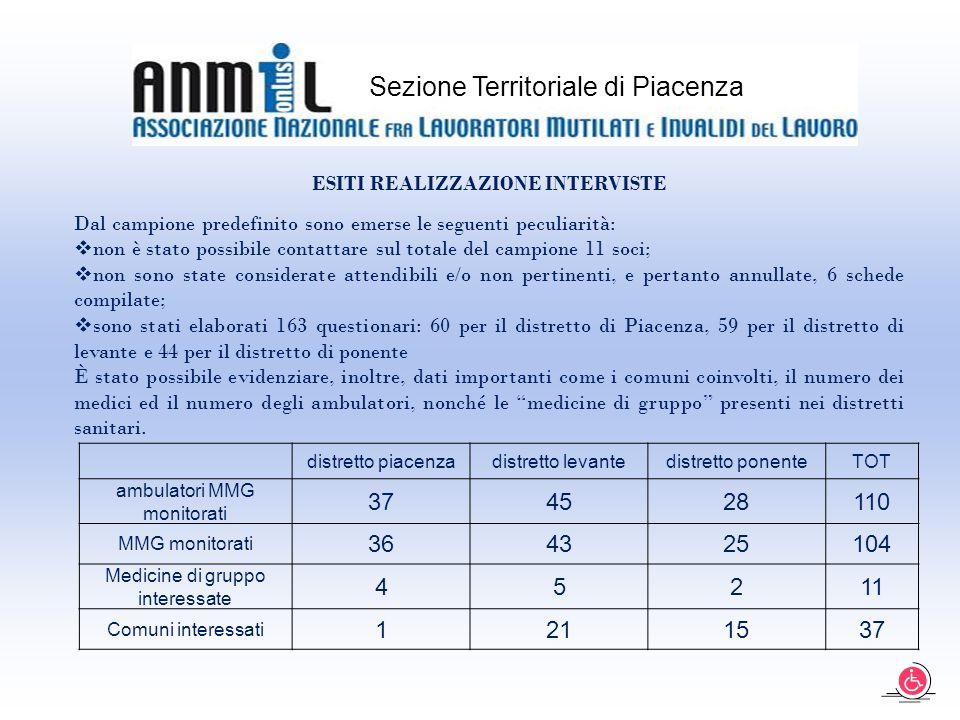 Sezione Territoriale di Piacenza ESITI REALIZZAZIONE INTERVISTE Dal campione predefinito sono emerse le seguenti peculiarità:  non è stato possibile contattare sul totale del campione 11 soci;  non sono state considerate attendibili e/o non pertinenti, e pertanto annullate, 6 schede compilate;  sono stati elaborati 163 questionari: 60 per il distretto di Piacenza, 59 per il distretto di levante e 44 per il distretto di ponente È stato possibile evidenziare, inoltre, dati importanti come i comuni coinvolti, il numero dei medici ed il numero degli ambulatori, nonché le medicine di gruppo presenti nei distretti sanitari.