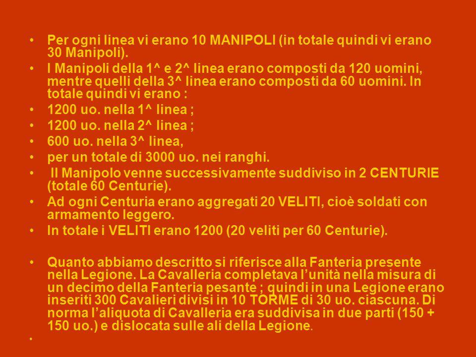 Per ogni linea vi erano 10 MANIPOLI (in totale quindi vi erano 30 Manipoli). I Manipoli della 1^ e 2^ linea erano composti da 120 uomini, mentre quell