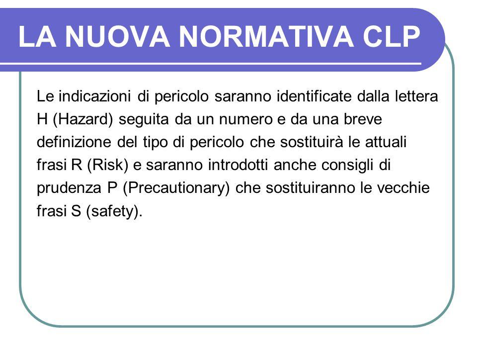 Le indicazioni di pericolo saranno identificate dalla lettera H (Hazard) seguita da un numero e da una breve definizione del tipo di pericolo che sost