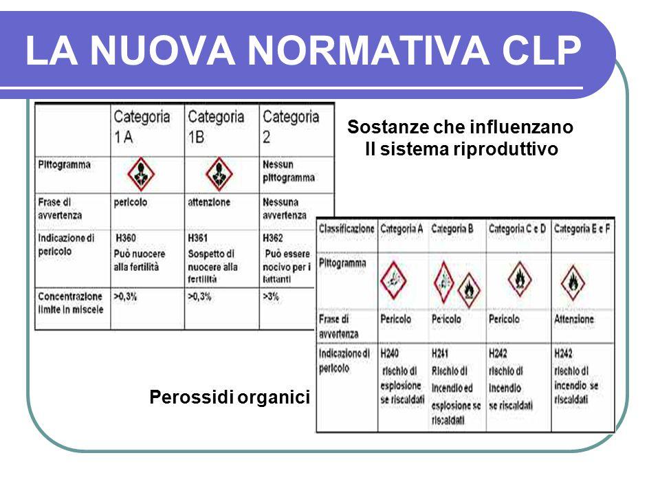 Perossidi organici Sostanze che influenzano Il sistema riproduttivo LA NUOVA NORMATIVA CLP