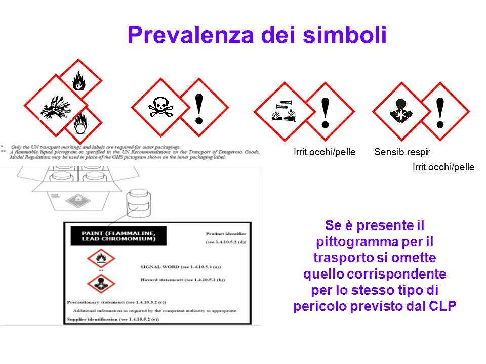 Prevalenza dei simboli ! !! Se è presente il pittogramma per il trasporto si omette quello corrispondente per lo stesso tipo di pericolo previsto dal