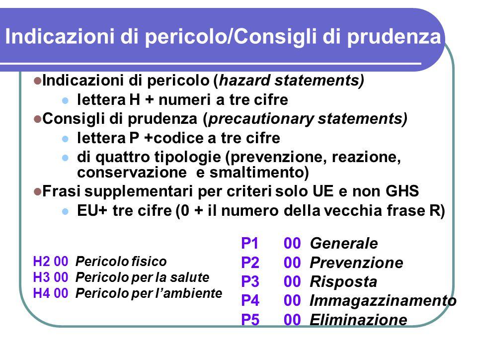 P1 P2 P3 P4 P5 00 00 00 00 Generale Prevenzione Risposta Immagazzinamento Eliminazione H2 H3 H4 00 00 00 Pericolo fisico Pericolo per la salute Perico
