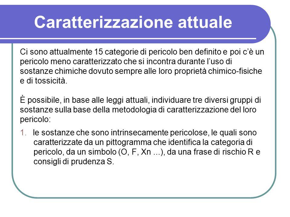 Esempio 2 Sodio dicromato diidrato Per analisi Indice 024-004-01-4 CIBA-Italia Tel 02-1234567 PERICOLO:Può provocare il cancro.