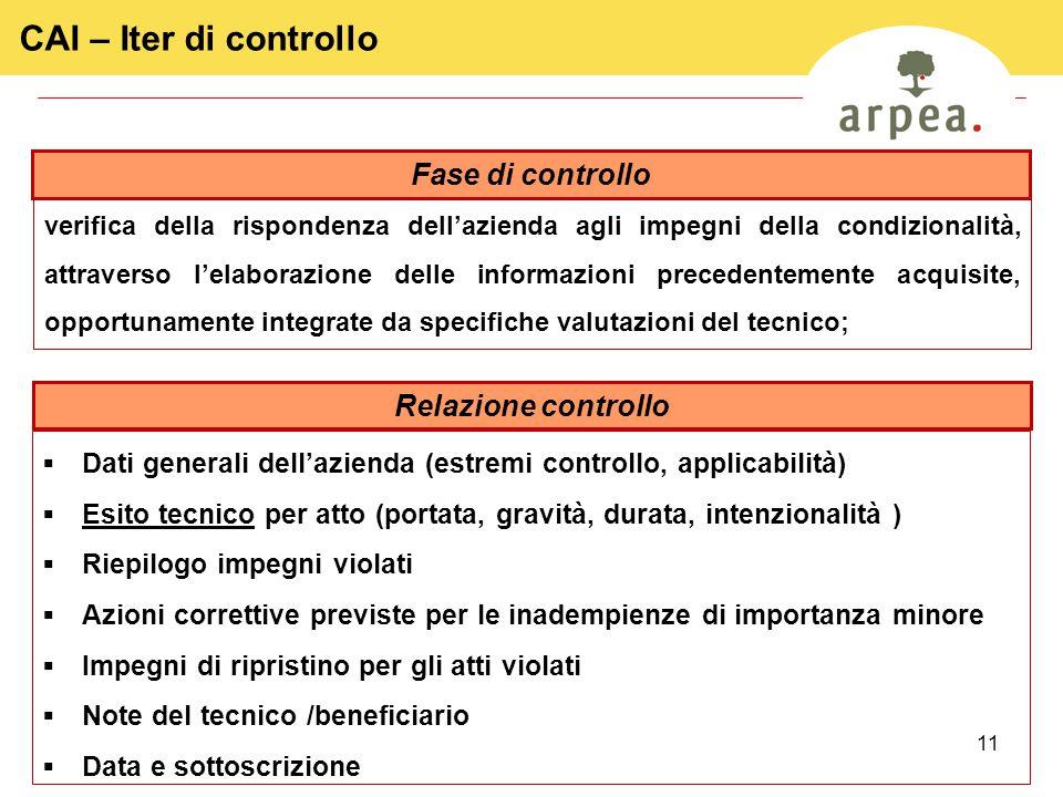11 CAI – Iter di controllo verifica della rispondenza dell'azienda agli impegni della condizionalità, attraverso l'elaborazione delle informazioni pre