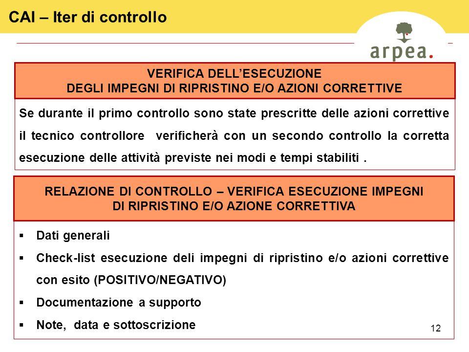 12 CAI – Iter di controllo Se durante il primo controllo sono state prescritte delle azioni correttive il tecnico controllore verificherà con un secon