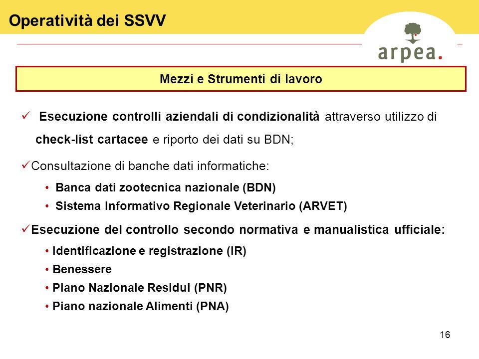 16 Operatività dei SSVV Esecuzione controlli aziendali di condizionalità attraverso utilizzo di check-list cartacee e riporto dei dati su BDN; Consult