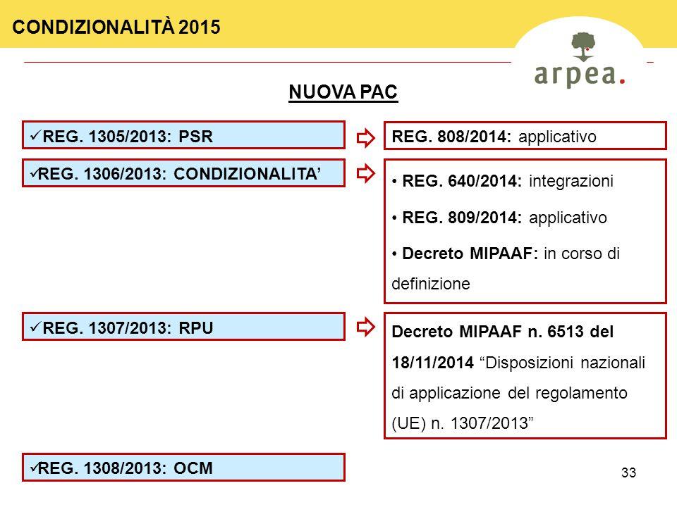 33 REG. 1305/2013: PSR CONDIZIONALITÀ 2015 REG. 808/2014: applicativo NUOVA PAC REG. 1306/2013: CONDIZIONALITA' REG. 1307/2013: RPU REG. 1308/2013: OC