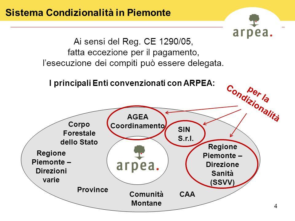 5 AMBITIATTO / STANDARD ESTRAZIONE CAMPIONE ESECUZIONE CONTROLLO CALCOLO ESITO IN TERMINI DI CONDIZIO- NALITÀ CGO superfici e BCAA Atto A1 AGEA OC ARPEA (SIN) ARPEA Atto A2 Atto A3 Atto A4 RM Fertilizzanti Atto A5 Atto B9 RM Fitofarmaci Atto B11 – Produzioni Vegetali BCAA AGEA OC