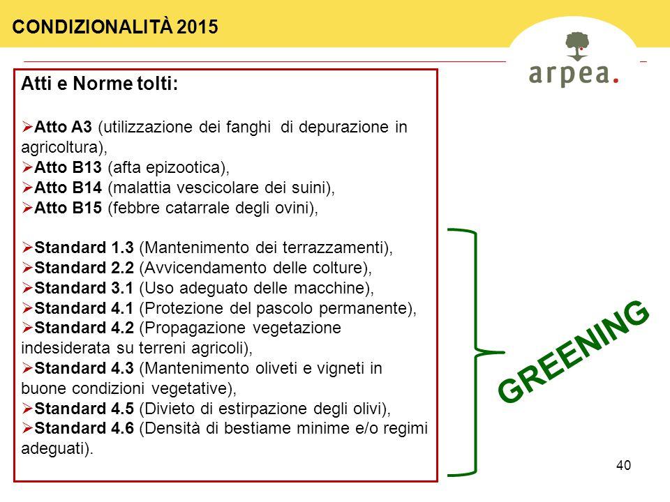 40 Atti e Norme tolti:  Atto A3 (utilizzazione dei fanghi di depurazione in agricoltura),  Atto B13 (afta epizootica),  Atto B14 (malattia vescicolare dei suini),  Atto B15 (febbre catarrale degli ovini),  Standard 1.3 (Mantenimento dei terrazzamenti),  Standard 2.2 (Avvicendamento delle colture),  Standard 3.1 (Uso adeguato delle macchine),  Standard 4.1 (Protezione del pascolo permanente),  Standard 4.2 (Propagazione vegetazione indesiderata su terreni agricoli),  Standard 4.3 (Mantenimento oliveti e vigneti in buone condizioni vegetative),  Standard 4.5 (Divieto di estirpazione degli olivi),  Standard 4.6 (Densità di bestiame minime e/o regimi adeguati).