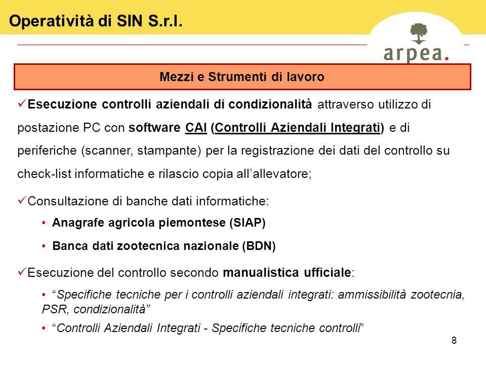 8 Operatività di SIN S.r.l. Esecuzione controlli aziendali di condizionalità attraverso utilizzo di postazione PC con software CAI (Controlli Aziendal