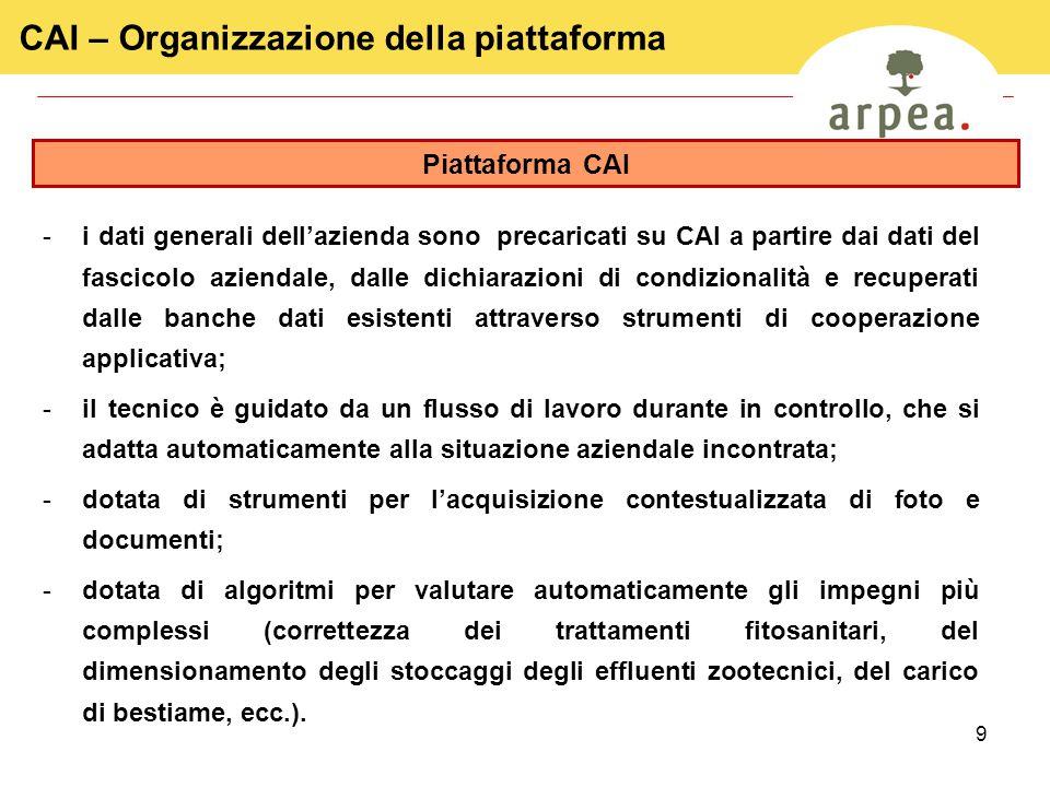 9 CAI – Organizzazione della piattaforma -i dati generali dell'azienda sono precaricati su CAI a partire dai dati del fascicolo aziendale, dalle dichi