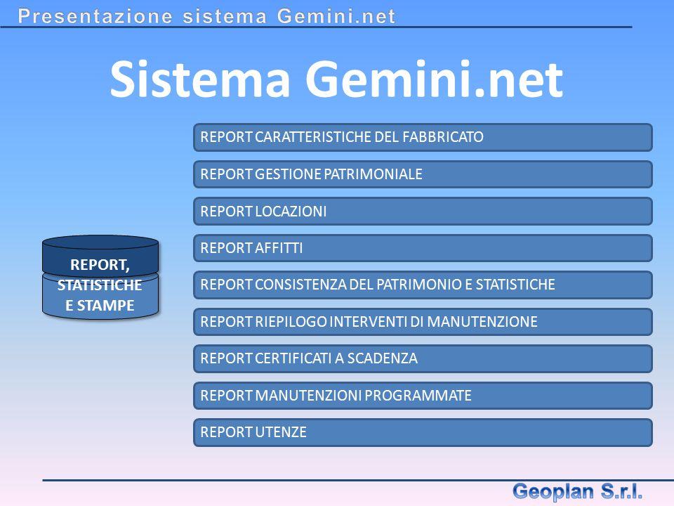 Sistema Gemini.net REPORT CARATTERISTICHE DEL FABBRICATO REPORT GESTIONE PATRIMONIALE REPORT LOCAZIONI REPORT AFFITTI REPORT CONSISTENZA DEL PATRIMONI