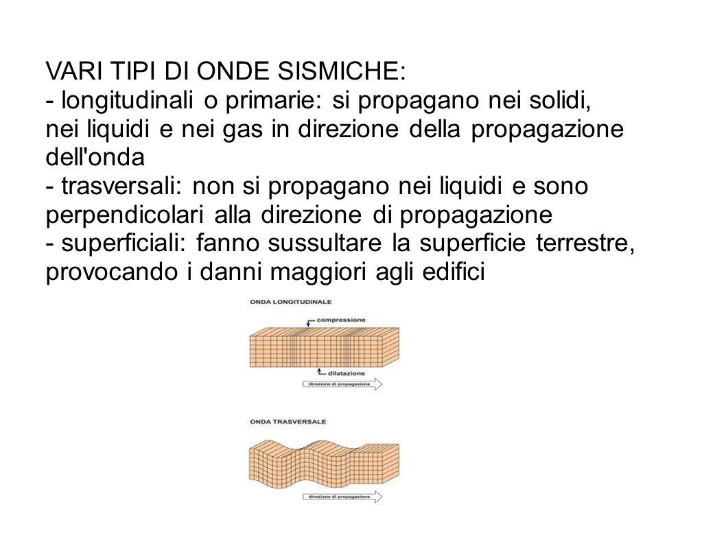 VARI TIPI DI ONDE SISMICHE: - longitudinali o primarie: si propagano nei solidi, nei liquidi e nei gas in direzione della propagazione dell'onda - tra