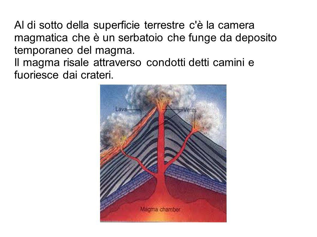 Al di sotto della superficie terrestre c'è la camera magmatica che è un serbatoio che funge da deposito temporaneo del magma. Il magma risale attraver
