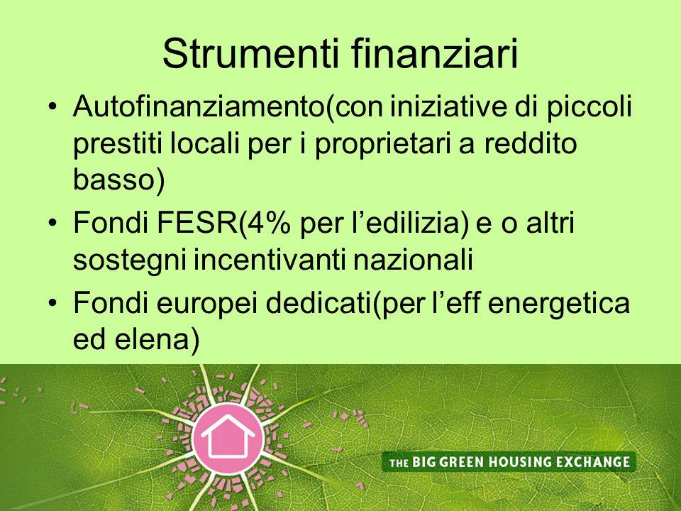 Strumenti finanziari Autofinanziamento(con iniziative di piccoli prestiti locali per i proprietari a reddito basso) Fondi FESR(4% per l'edilizia) e o altri sostegni incentivanti nazionali Fondi europei dedicati(per l'eff energetica ed elena)