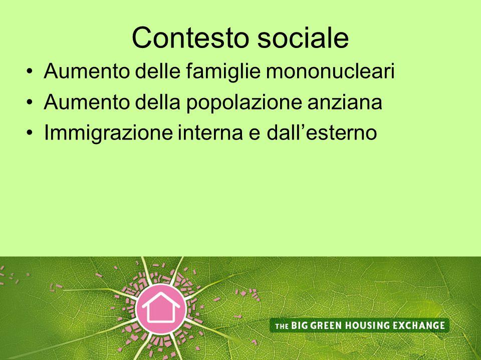 Contesto sociale Aumento delle famiglie mononucleari Aumento della popolazione anziana Immigrazione interna e dall'esterno