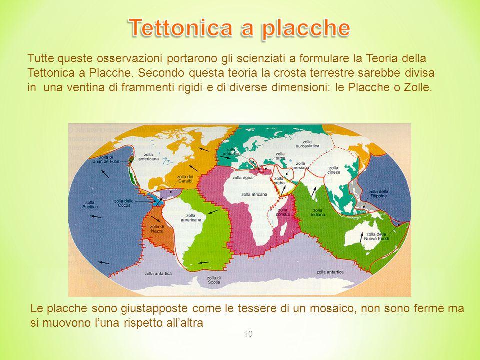 10 Tutte queste osservazioni portarono gli scienziati a formulare la Teoria della Tettonica a Placche.