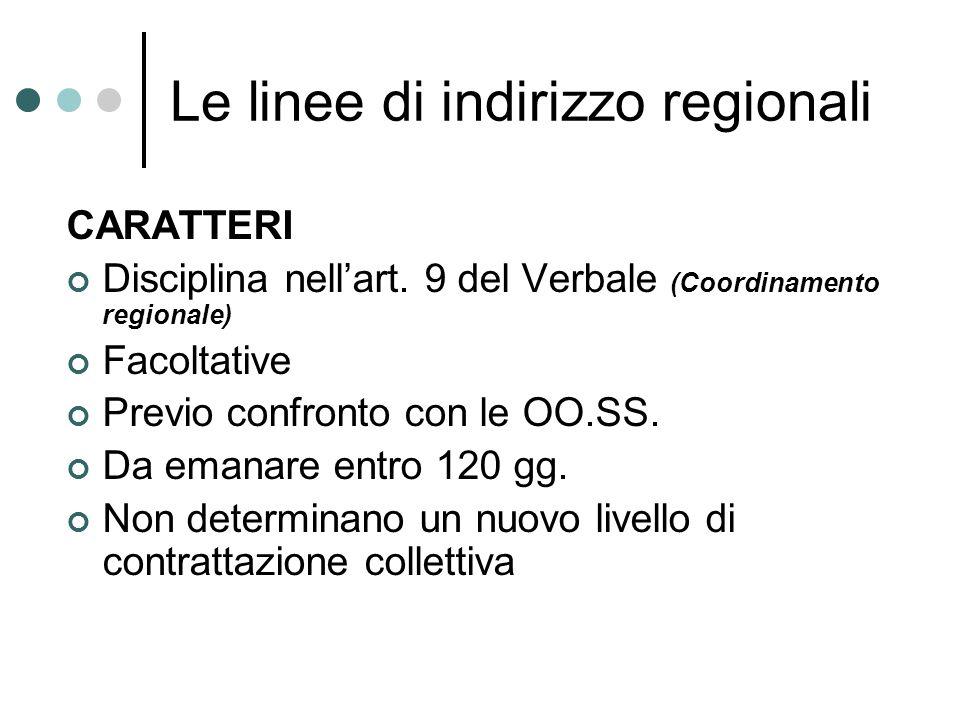 Le linee di indirizzo regionali CARATTERI Disciplina nell'art.