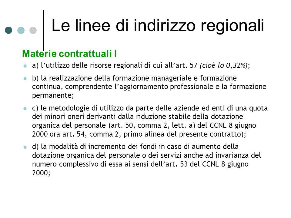 Le linee di indirizzo regionali Materie contrattuali I a) l'utilizzo delle risorse regionali di cui all'art.