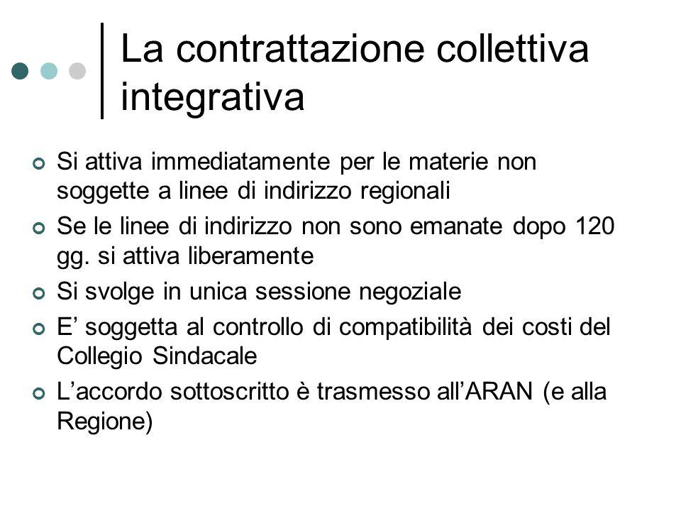 La contrattazione collettiva integrativa Si attiva immediatamente per le materie non soggette a linee di indirizzo regionali Se le linee di indirizzo non sono emanate dopo 120 gg.