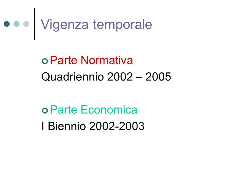 Vigenza temporale Parte Normativa Quadriennio 2002 – 2005 Parte Economica I Biennio 2002-2003