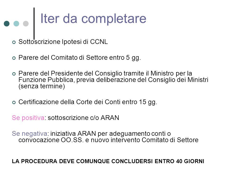 Iter da completare Sottoscrizione Ipotesi di CCNL Parere del Comitato di Settore entro 5 gg.
