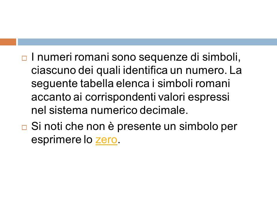  I numeri romani sono sequenze di simboli, ciascuno dei quali identifica un numero. La seguente tabella elenca i simboli romani accanto ai corrispond