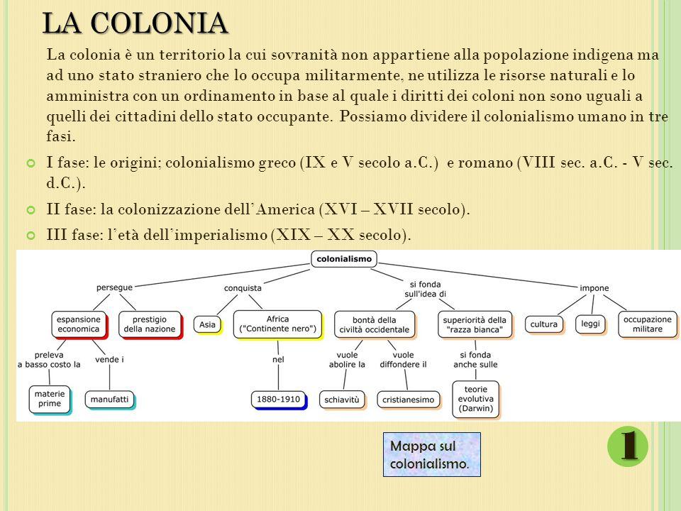 LA COLONIA La colonia è un territorio la cui sovranità non appartiene alla popolazione indigena ma ad uno stato straniero che lo occupa militarmente,