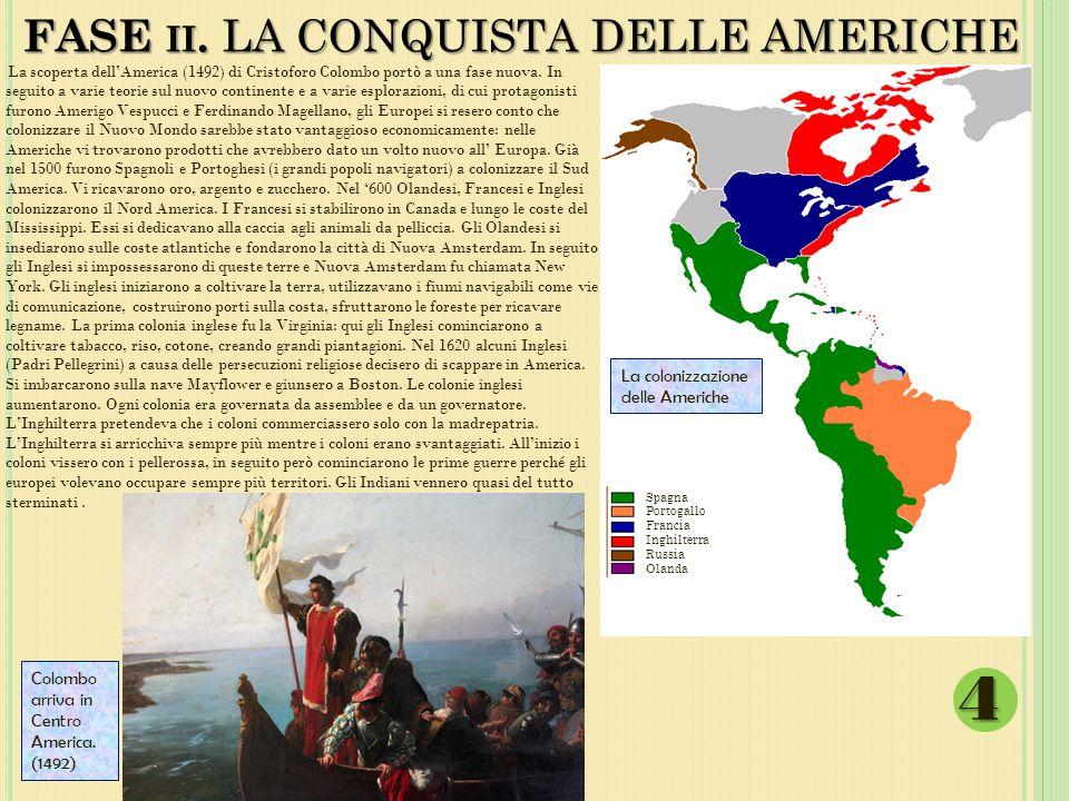 FASE II. LA CONQUISTA DELLE AMERICHE La scoperta dell'America (1492) di Cristoforo Colombo portò a una fase nuova. In seguito a varie teorie sul nuovo