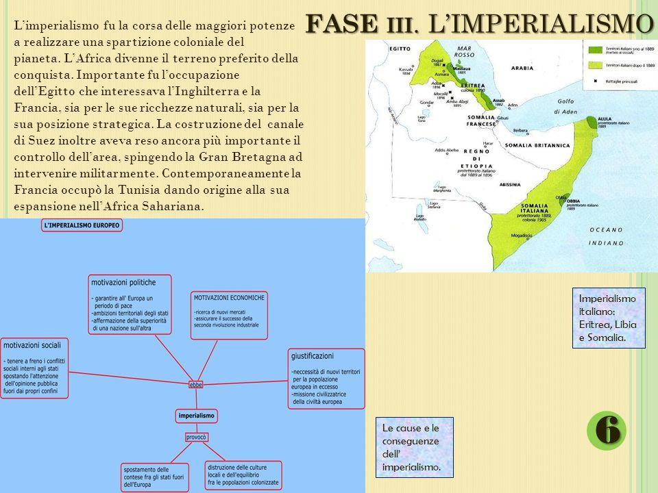 FASE III. L'IMPERIALISMO L'imperialismo fu la corsa delle maggiori potenze a realizzare una spartizione coloniale del pianeta. L'Africa divenne il ter