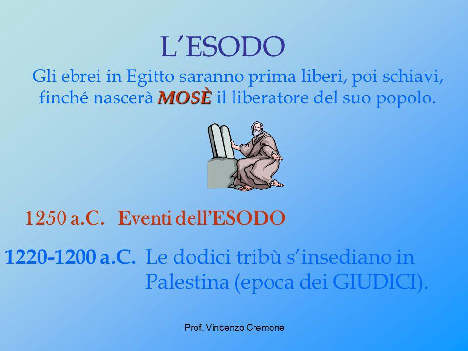 Prof.Vincenzo Cremone 167 a.C.