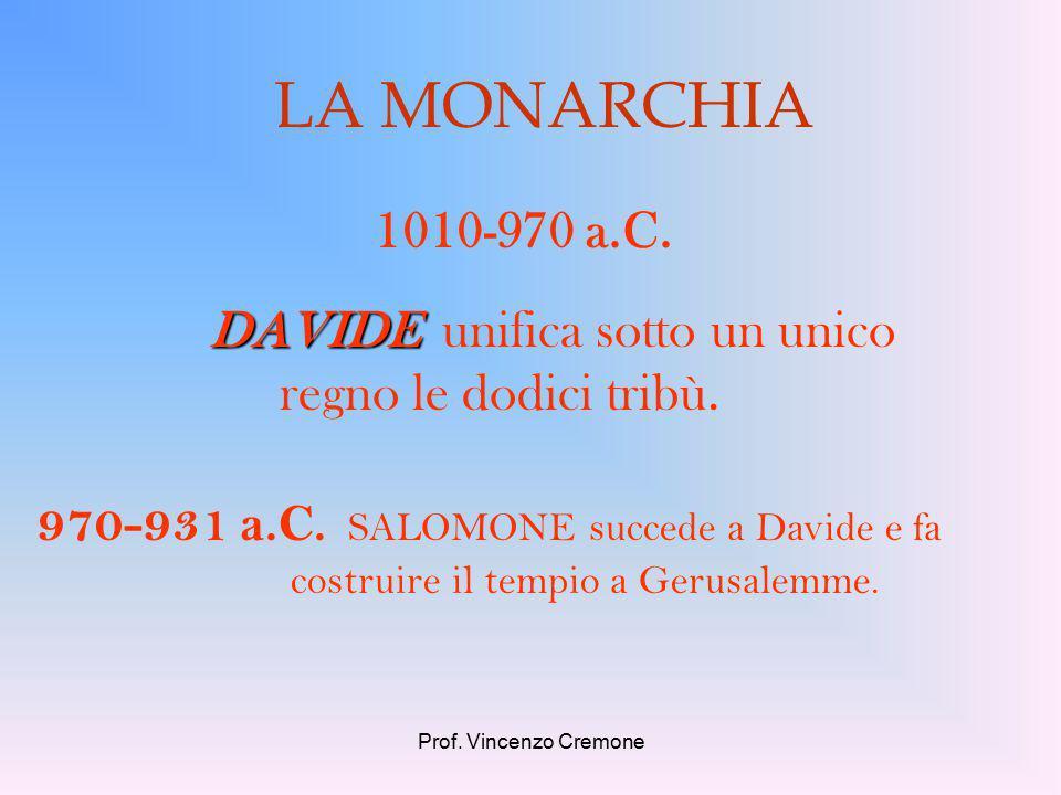 Prof.Vincenzo Cremone DAVIDE DAVIDE unifica sotto un unico regno le dodici tribù.