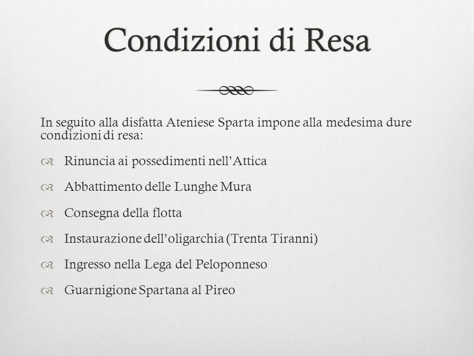 Condizioni di ResaCondizioni di Resa In seguito alla disfatta Ateniese Sparta impone alla medesima dure condizioni di resa:  Rinuncia ai possedimenti