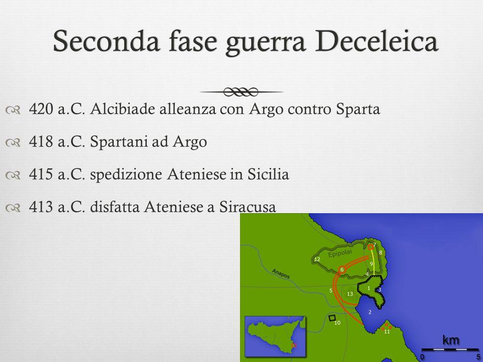 Seconda fase guerra Deceleica Seconda fase guerra Deceleica  420 a.C. Alcibiade alleanza con Argo contro Sparta  418 a.C. Spartani ad Argo  415 a.C