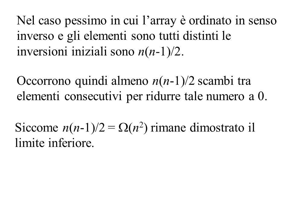 Nel caso pessimo in cui l'array è ordinato in senso inverso e gli elementi sono tutti distinti le inversioni iniziali sono n(n-1)/2. Siccome n(n-1)/2