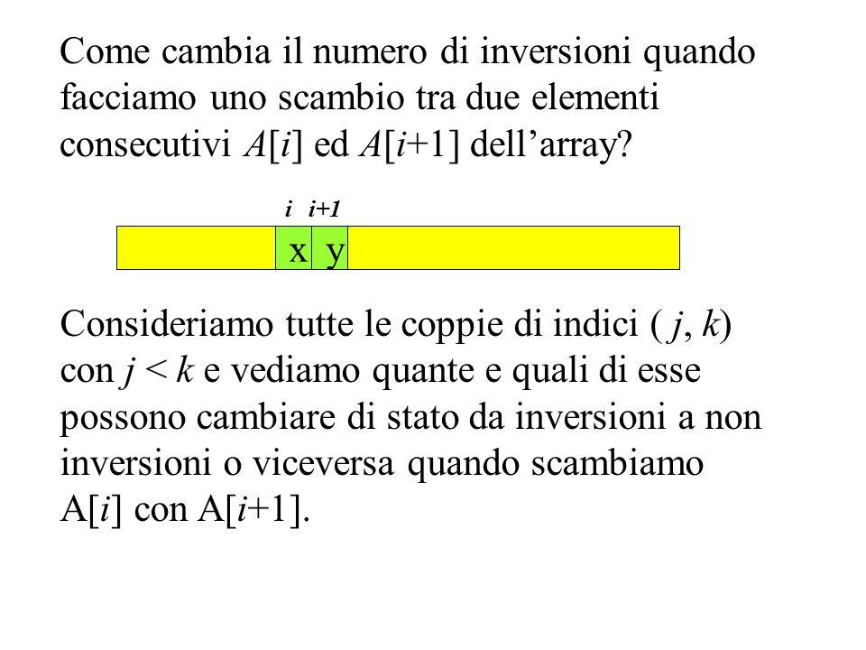 Come cambia il numero di inversioni quando facciamo uno scambio tra due elementi consecutivi A[i] ed A[i+1] dell'array? Consideriamo tutte le coppie d