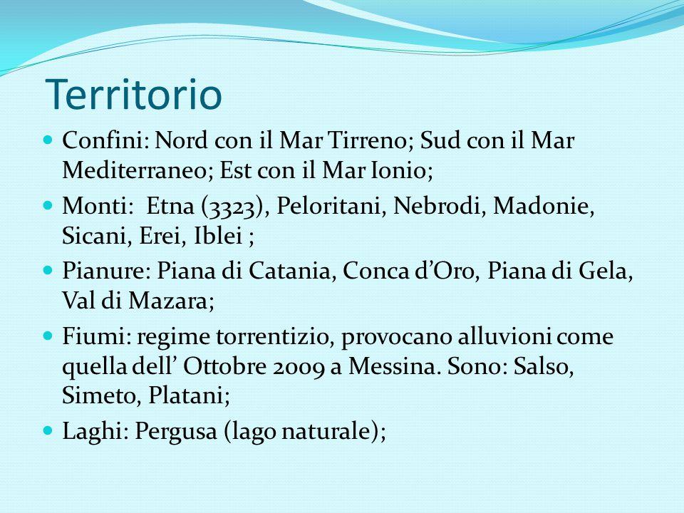 Territorio Confini: Nord con il Mar Tirreno; Sud con il Mar Mediterraneo; Est con il Mar Ionio; Monti: Etna (3323), Peloritani, Nebrodi, Madonie, Sicani, Erei, Iblei ; Pianure: Piana di Catania, Conca d'Oro, Piana di Gela, Val di Mazara; Fiumi: regime torrentizio, provocano alluvioni come quella dell' Ottobre 2009 a Messina.