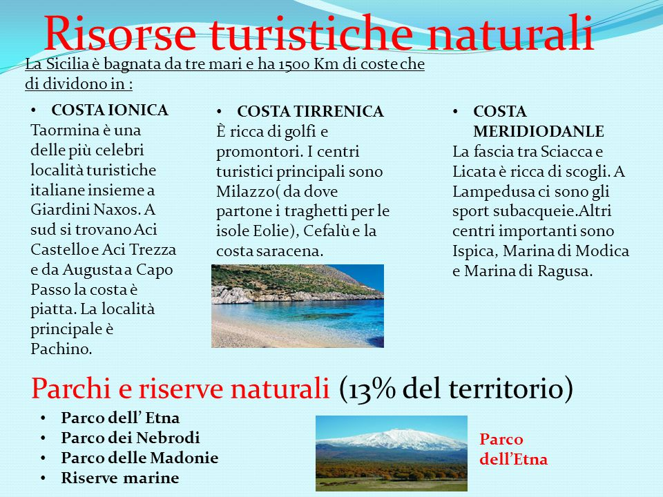 Risorse turistiche naturali La Sicilia è bagnata da tre mari e ha 1500 Km di coste che di dividono in : COSTA IONICA Taormina è una delle più celebri località turistiche italiane insieme a Giardini Naxos.