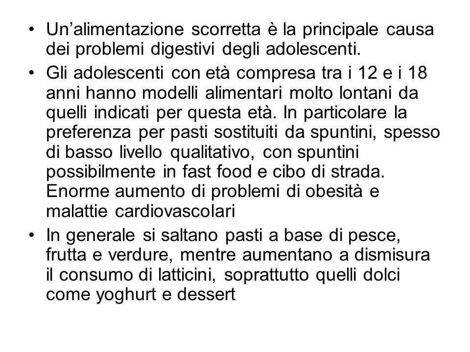Un'alimentazione scorretta è la principale causa dei problemi digestivi degli adolescenti.