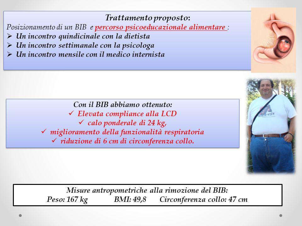 Trattamento proposto: Posizionamento di un BIB e percorso psicoeducazionale alimentare :  Un incontro quindicinale con la dietista  Un incontro sett