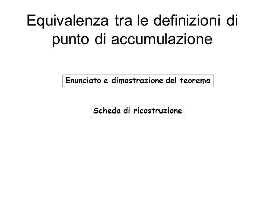 Unicità del limite Scheda di ricostruzione Enunciato e dimostrazione del teorema