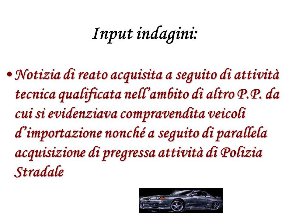 Sost Proc.Dr. Carlo Lasperanza Direzione Indagini: Sost Proc.