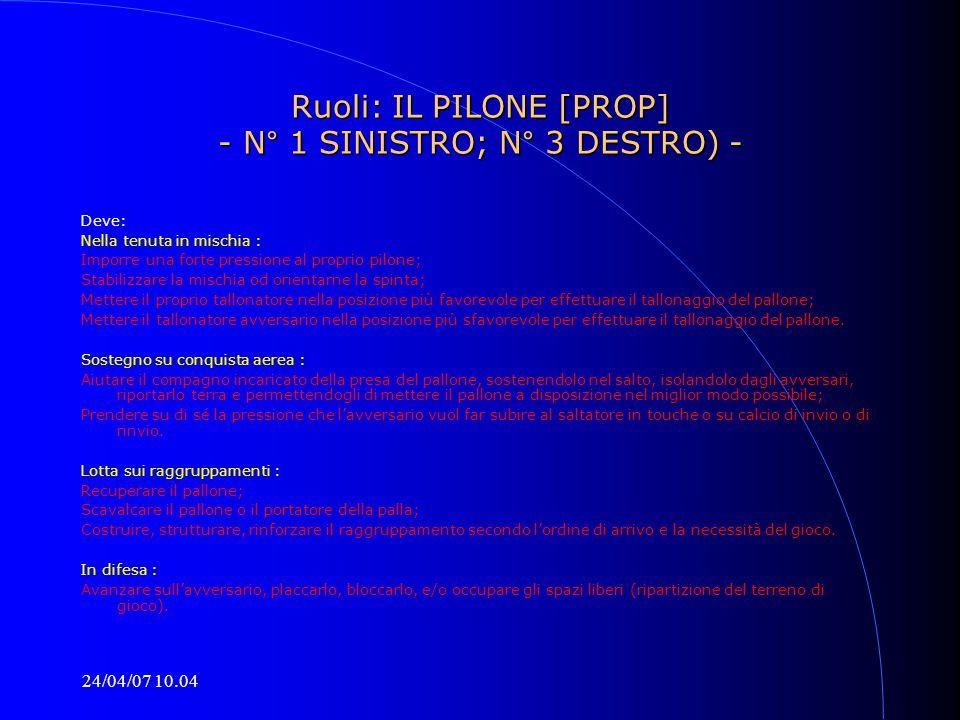 24/04/07 10.04 Ruoli: IL PILONE [PROP] - N° 1 SINISTRO; N° 3 DESTRO) - Deve: Nella tenuta in mischia : Imporre una forte pressione al proprio pilone;