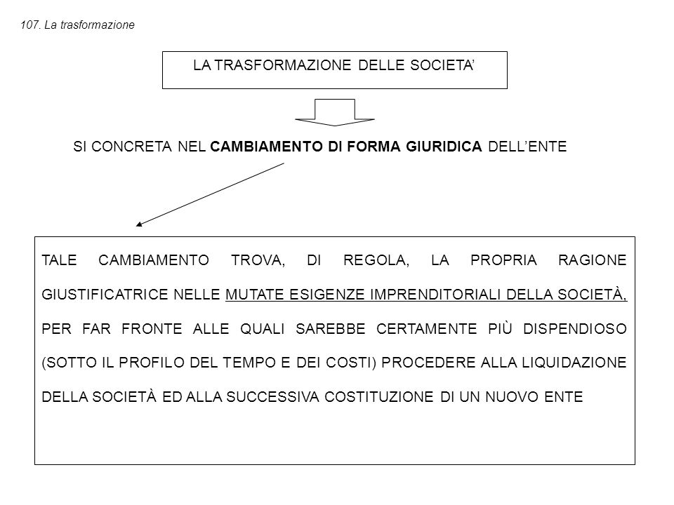 TRASFORMAZIONE (ETEROGENEA) IN SOCIETÀ DI CAPITALI PUO' ESSERE DELIBERATA DA:  UN CONSORZIO  UNA SOCIETA' CONSORTILE  UNA COMUNIONE DI AZIENDA  UNA ASSOCIAZIONE NON RICONOSCIUTA  UNA FONDAZIONE NON SONO ESPRESSAMENTE CONTEMPLATE NE' LE SOCIETA' COOPERATIVE, NE' LE ASSOCIAZIONI RICONOSCIUTE