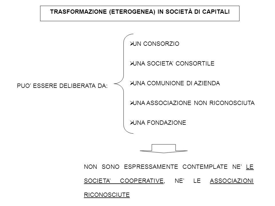 TRASFORMAZIONE (ETEROGENEA) IN SOCIETÀ DI CAPITALI PUO' ESSERE DELIBERATA DA:  UN CONSORZIO  UNA SOCIETA' CONSORTILE  UNA COMUNIONE DI AZIENDA  UN